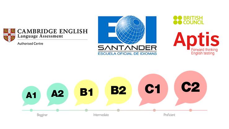 Preparación de exámenes oficiales de inglés en Santander